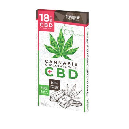 cbd-nutrition-euphoria-cannabis-schokolade-mit-cbd