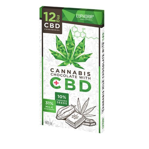 cbd-nutrition-cbd-schokolade-euphoria-cannabis-milch-schokolade-mit-12-mg-cbd